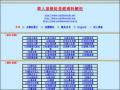 華人基督徒查經資料網站